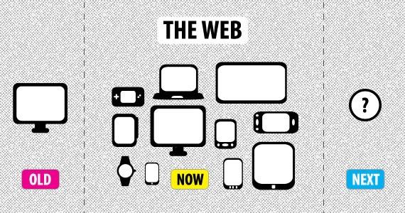 Xu hướng thiết kế website hiện đại