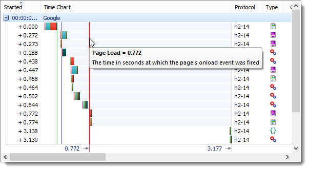 http2_page_load.