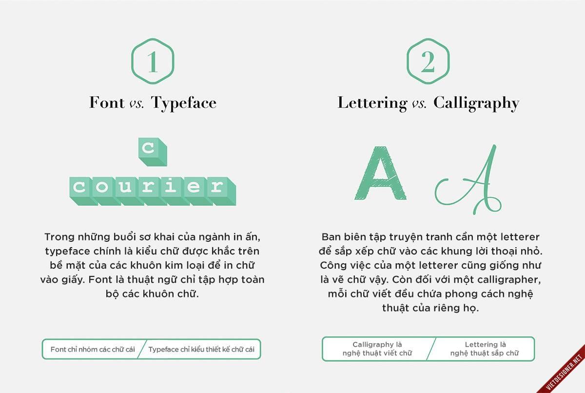 thuật ngữ, thiết kế, designer, vector, raster, letterpress, engraving, creativemarket, sd media