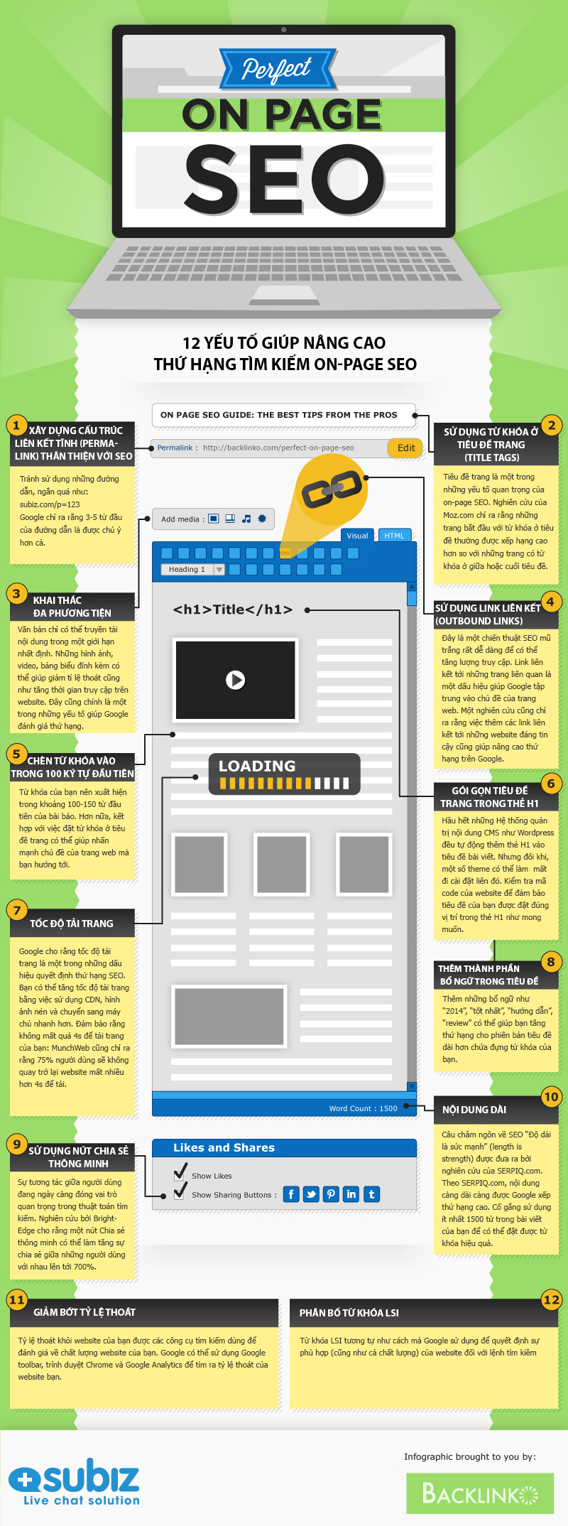 Basic-On-Page-SEO-Infographic