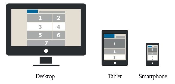 5 lý do chính làm cho Thiết kế Web Responsive quan trọng cho doanh nghiệp