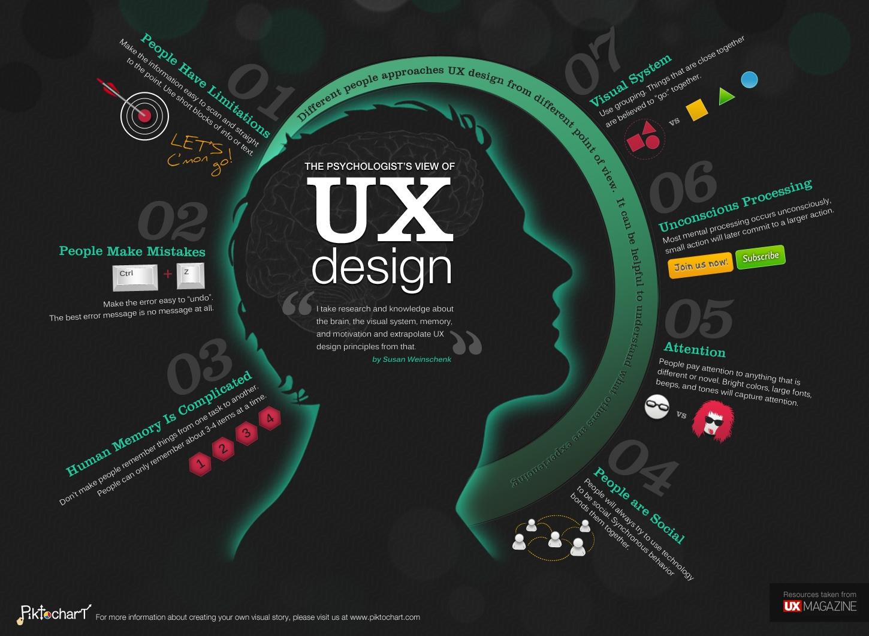 Những xu hướng UX hàng đầu trong năm 2013