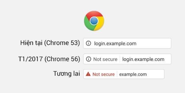 Chrome sẽ cảnh báo nếu người dùng truy cập vào website không dùng HTTPS từ 2017