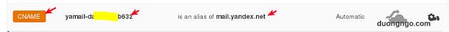 Tạo Email tên miền riêng miễn phí với Yandex