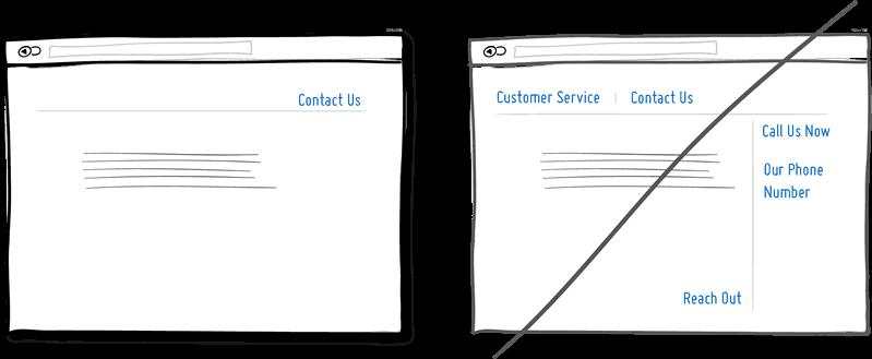 Học cách thiết kế giao diện người dùng