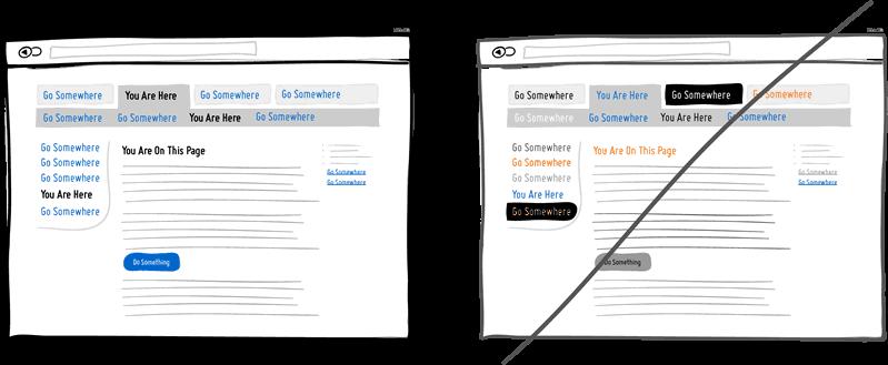 Học thiết kế giao diện UI tốt nhất
