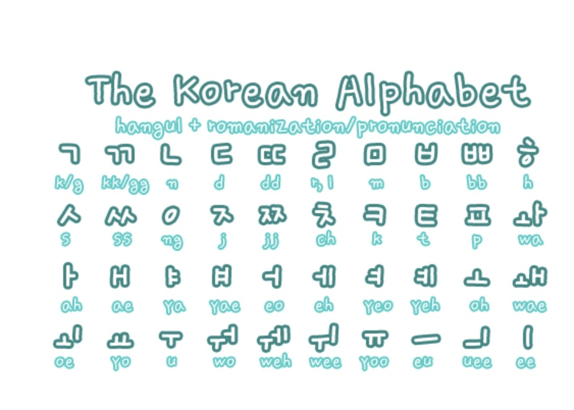 Link tải 157 fonts tiếng Hàn, Korean fonts