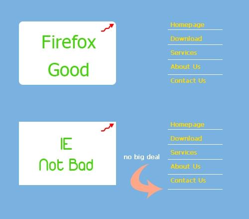 Nguyên tắc thiết kế web hiện đại