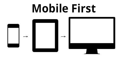 Thiết kế mobile first là gì tại sao phải quan tâm ?