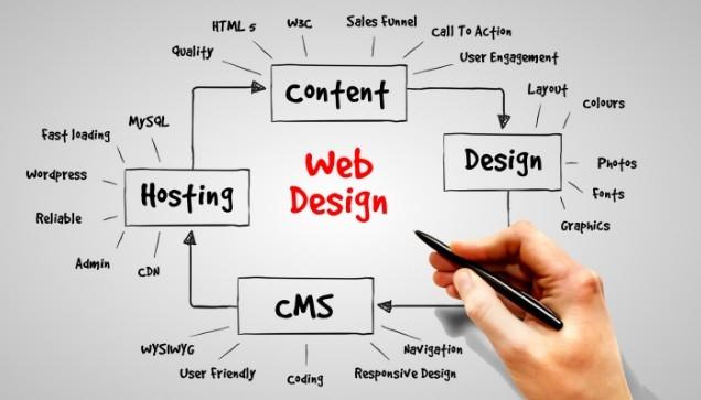 Thiết kế web theo yêu cầu 2017
