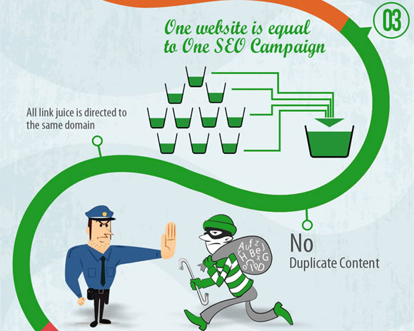 thiết kế website - one SEO campaign