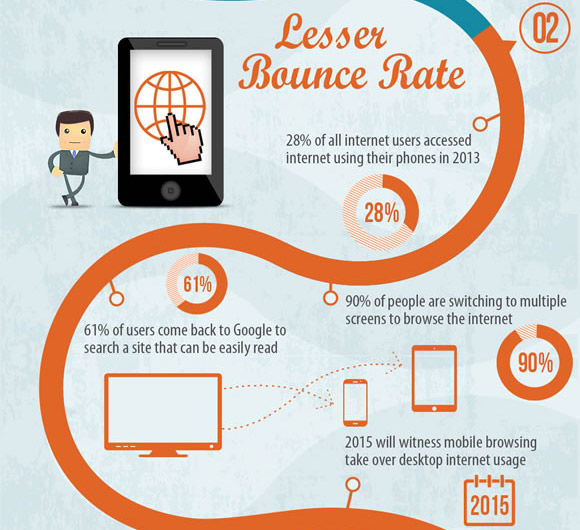 thiết kế website - less Bounce Rate