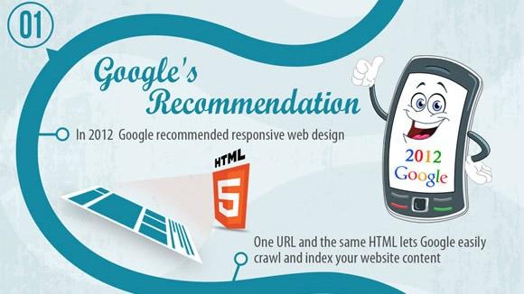 5 lý do áp dụng thiết kế web responsive năm 2014