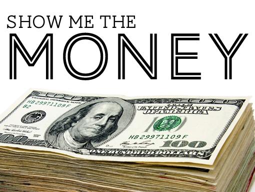 Bạn cần bao nhiêu chi phí cho một website?